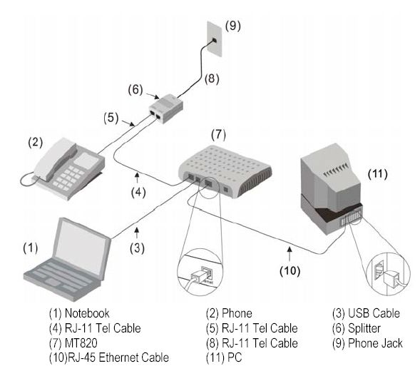 ADSL splitter SIEMENS. модель