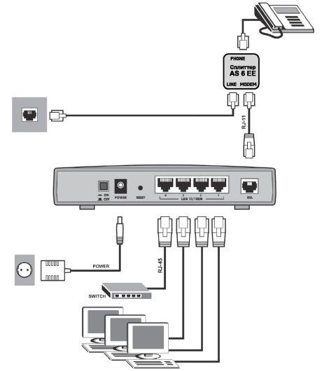 Чем подключать ADSL splitter.